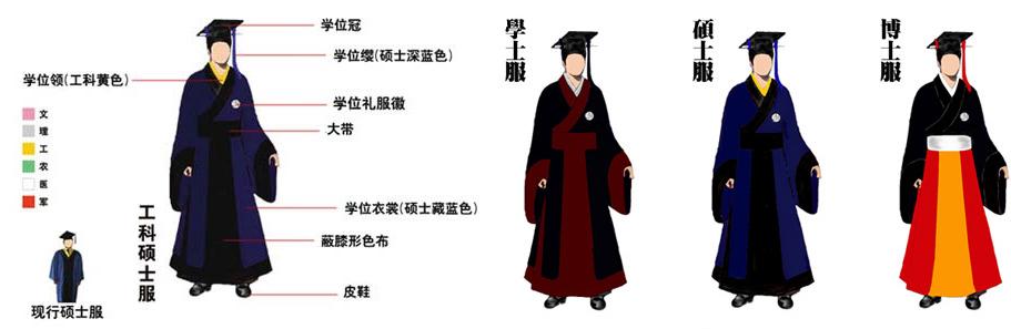 现代汉服体系2.1版图片