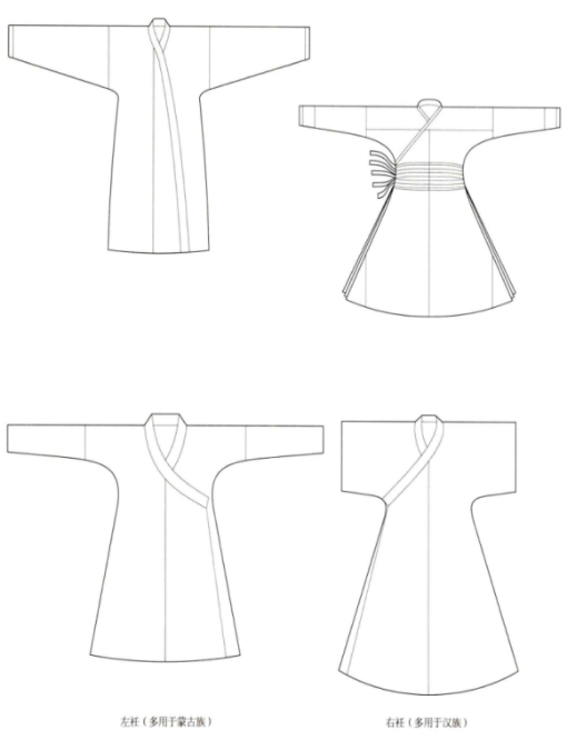 宫女服饰 [40] 2013年,刘瑞璞,陈静洁在《中华民族服饰结构图考·汉族