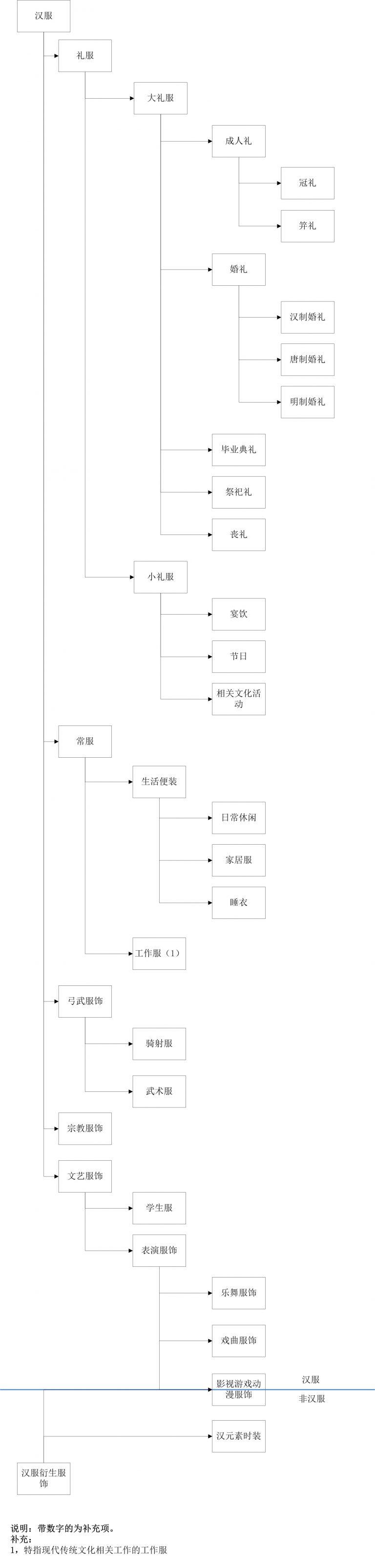 yongtu-1-768x3185[1].jpg